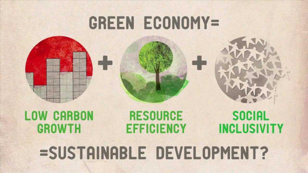 چه نوع رابطه بین رشد سبز، اقتصاد سبز و توسعه پایدار